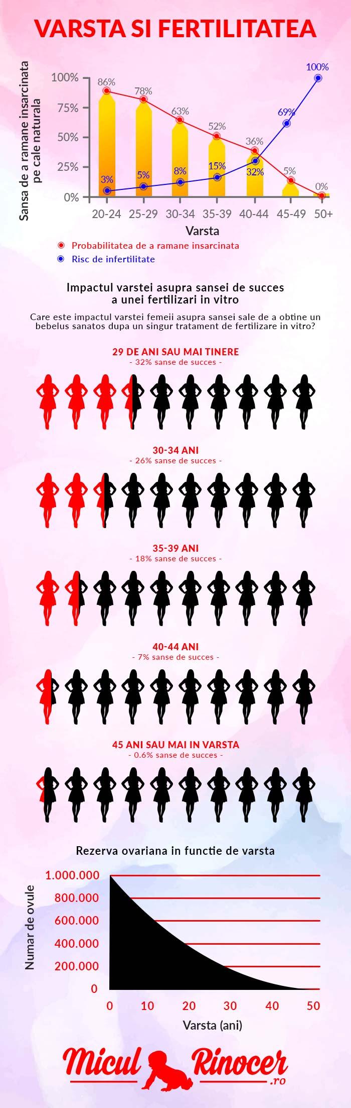 scădere în greutate masculină la 40 de ani
