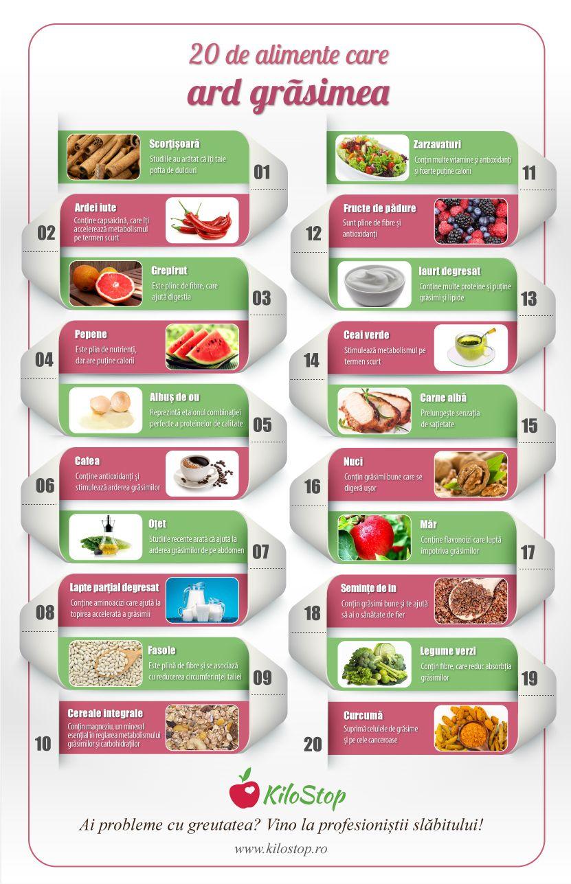7 sfaturi pentru a împiedica pierderea de grăsime! - Blog de nutriție XXL