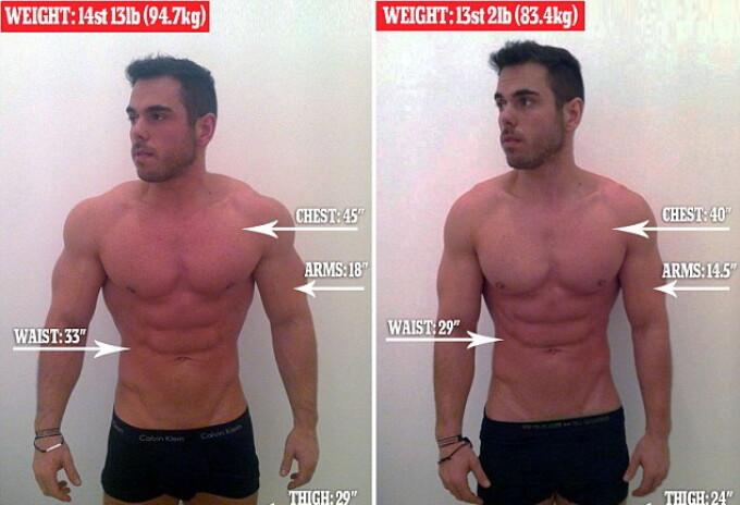 sfaturi mici de pierdere în greutate pierderea în greutate înaintea cursei