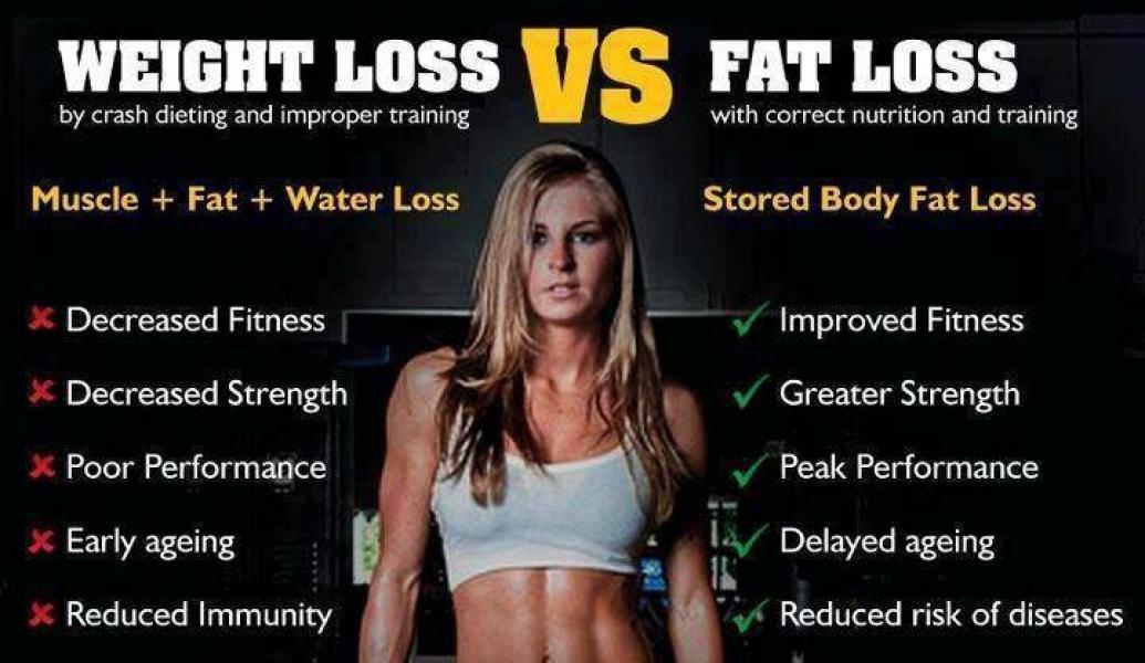vreau să ard grăsimea corporală pierdere în greutate sănătoasă în 4 săptămâni