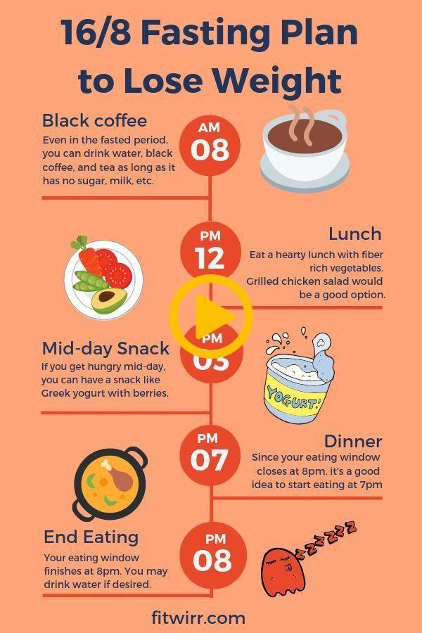 30+ Slăbit ideas | diete, slăbit, sănătate