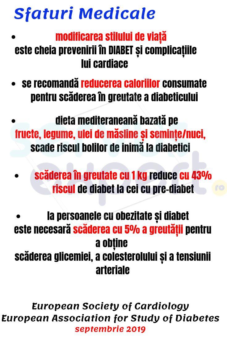 Pierderea in greutate si diabetul zaharat - Farmacia Ta - Farmacia Ta