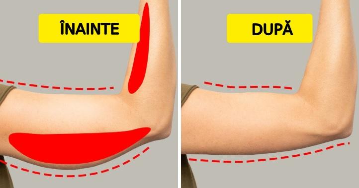 grăsimi polinesaturate pierderea în greutate ce este pierderea în greutate și menținerea în greutate