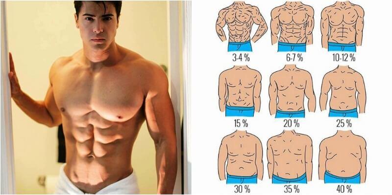 10 moduri de a pierde grăsimea corporală