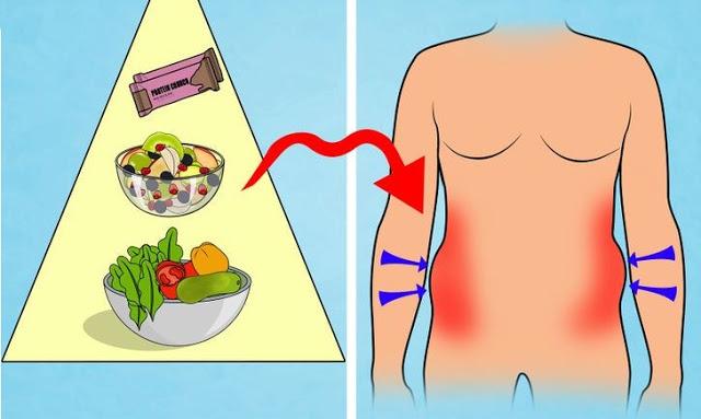 3 moduri de a pierde grăsimea corporală pierderi de grăsime ibs