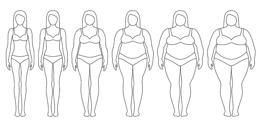 centre de pierdere în greutate în kanpur