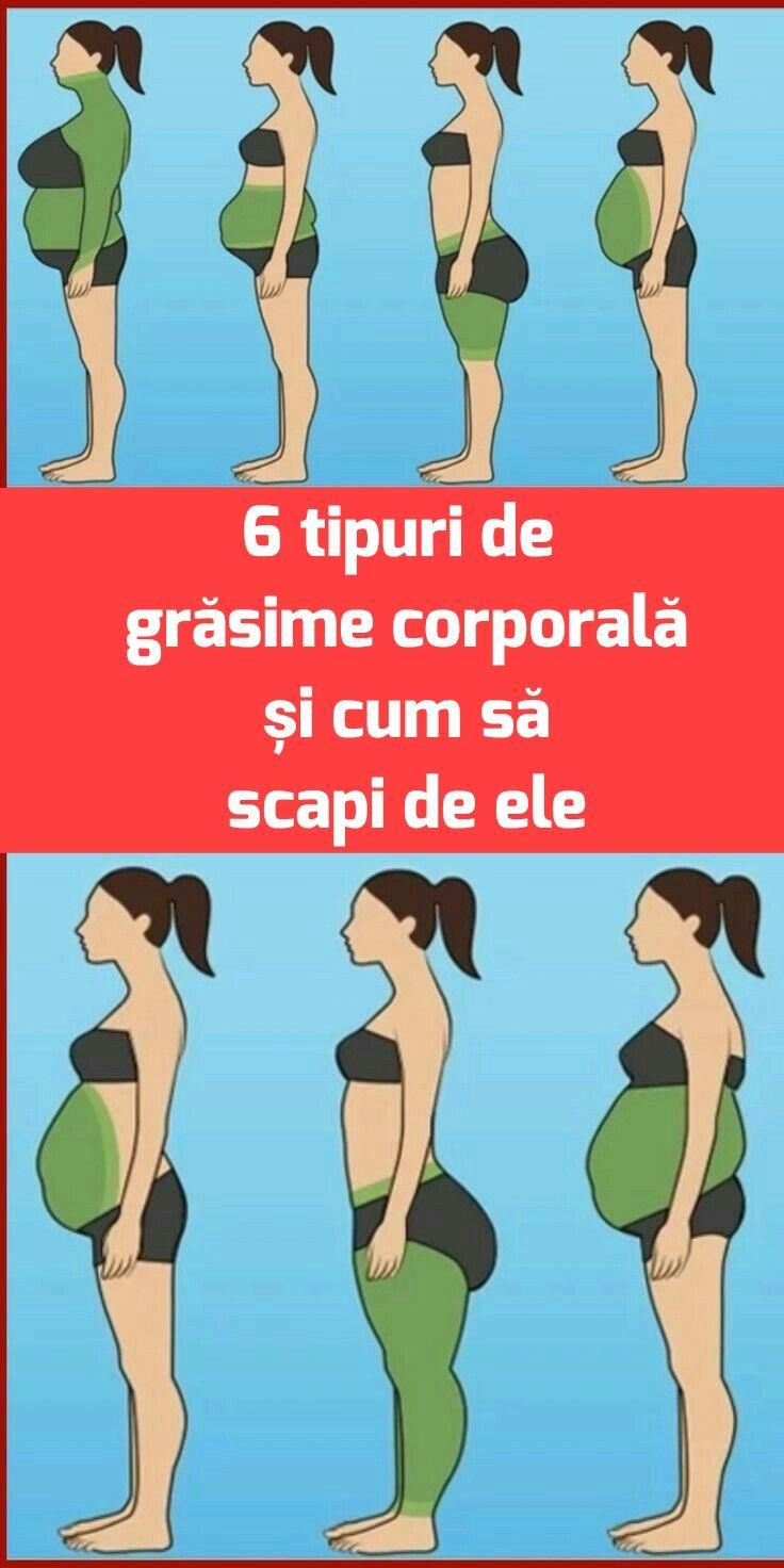 pierde 7 grăsime corporală scădere în greutate cda