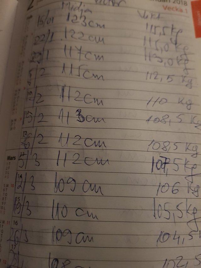 scădere în greutate 5 kg în 1 săptămână pierderea maximă de grăsime în 3 săptămâni