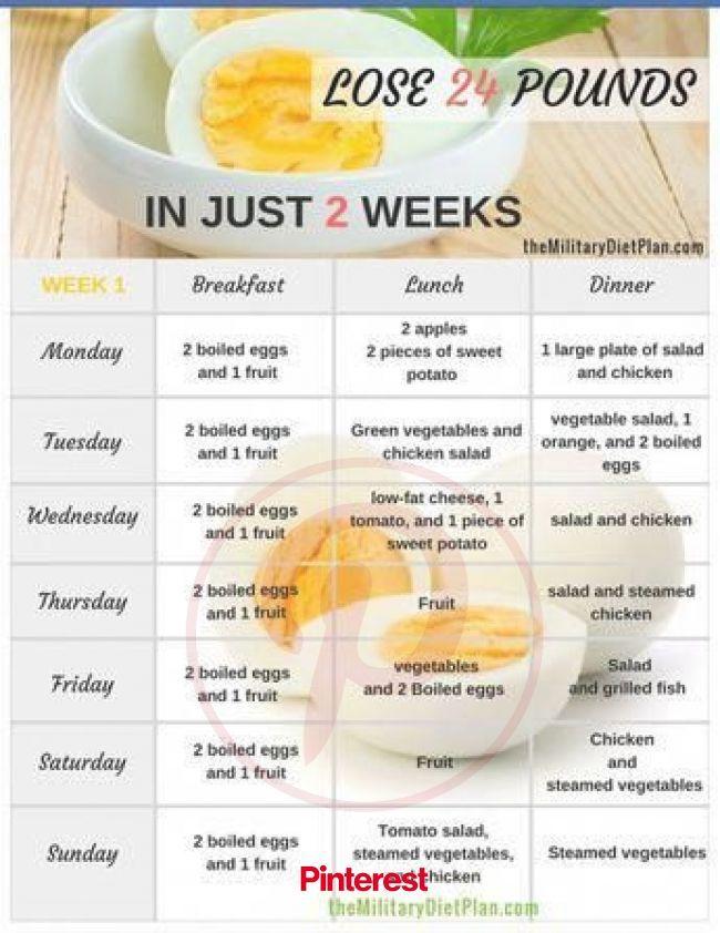 Cura rapida de slabire: Dai jos 2 kilograme in 24 de ore