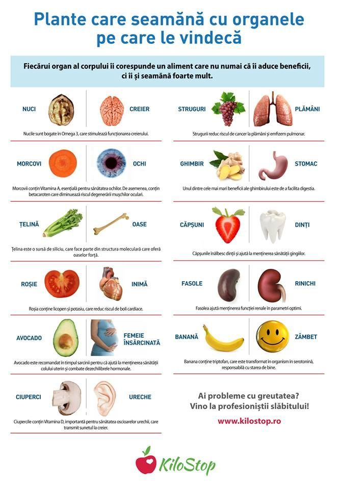 beneficiile pentru sănătate ale pierderii în greutate din ceapă
