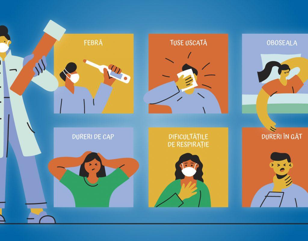 simptome pierdere în greutate tuse oboseală cum să slăbești fără să omori metabolismul
