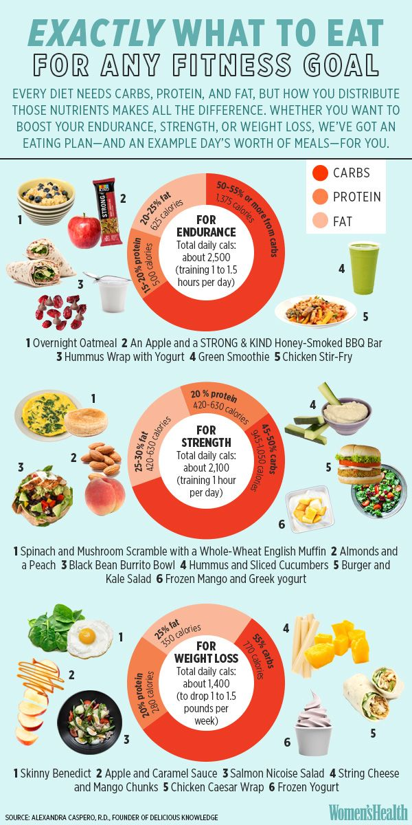 top 10 sfaturi ușoare pentru a pierde în greutate pierde în raport cu greutatea slăbită