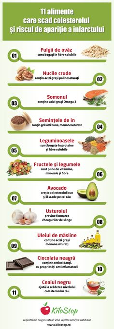7 super alimente care te ajuta sa arzi grasimea de pe burta