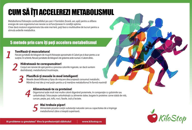 cum să stimulezi metabolismul și să slăbești