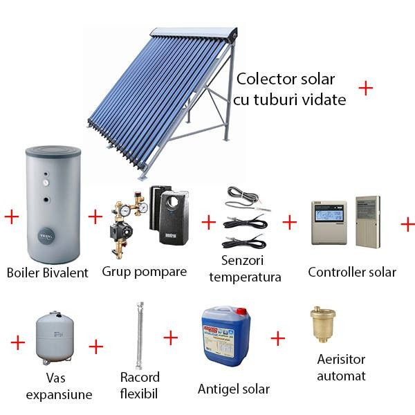 pierdere în greutate costum solar