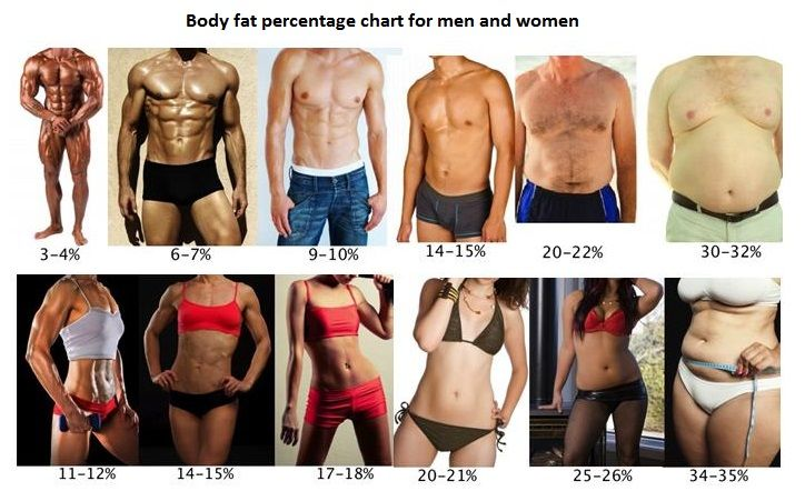 lumi cea mai grea pierdere în greutate a femeilor