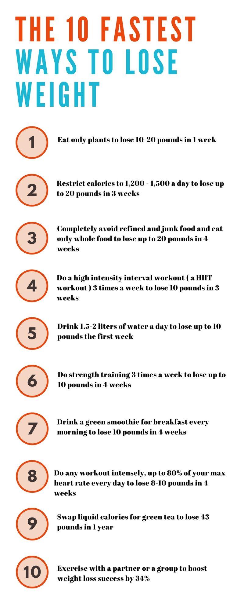 sfaturi pentru pierderea în greutate tumblr
