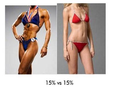 pierde in greutate pierde grasime