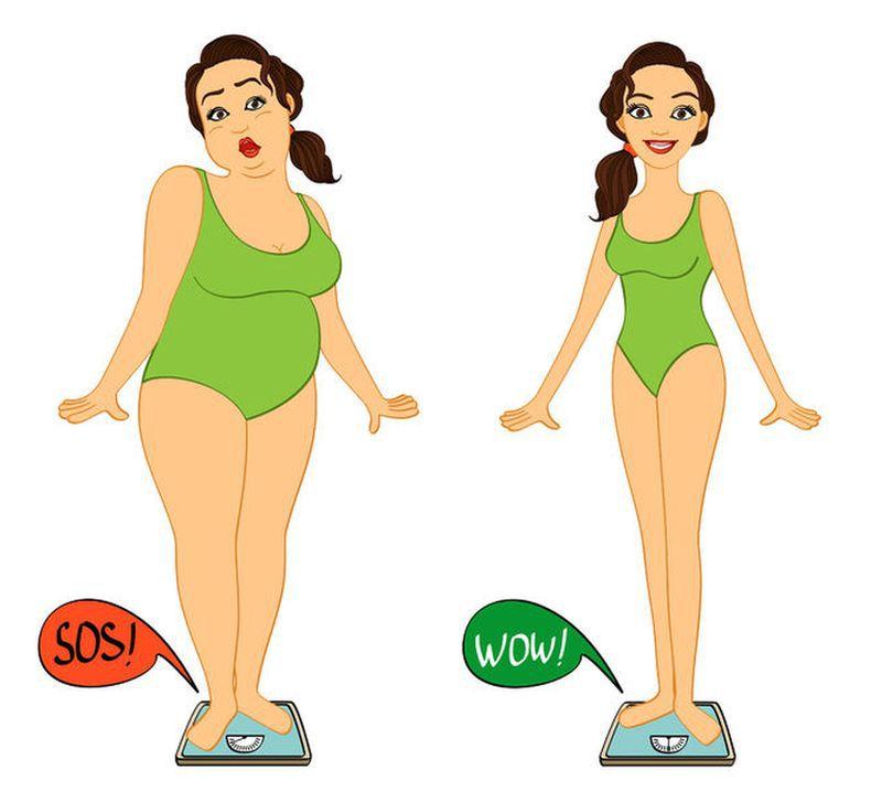 Cum am slăbit 4 kg în 24 de zile și cum mă mențin | cocarde-nunta.ro
