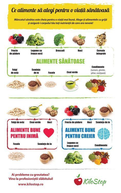 20+ Best Utile (bine de stiut). images | planuri dietă, sănătate, sfaturi pentru sănătate