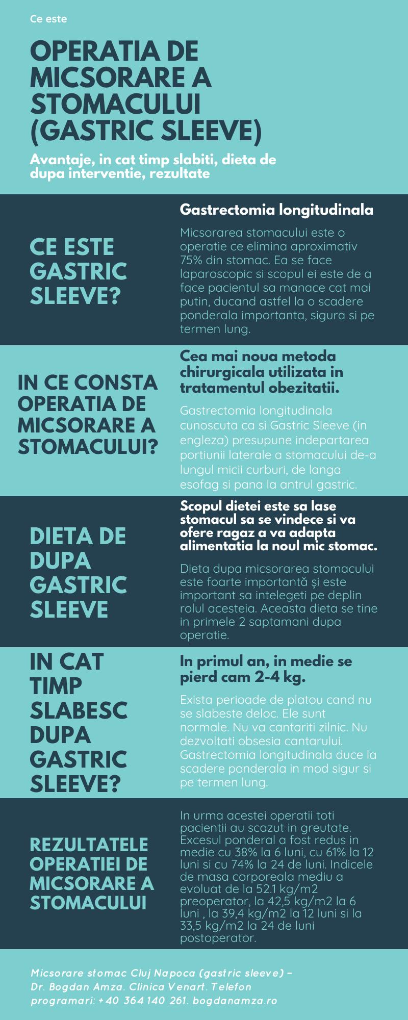 Reducerea pierderii în greutate pentru diabetul de tip 2