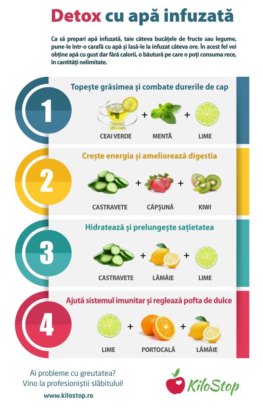5 hidroxitriptofan pentru pierderea în greutate
