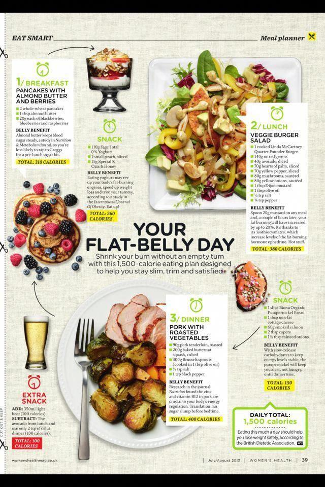 Risipim 10 mituri populare despre pierderea în greutate