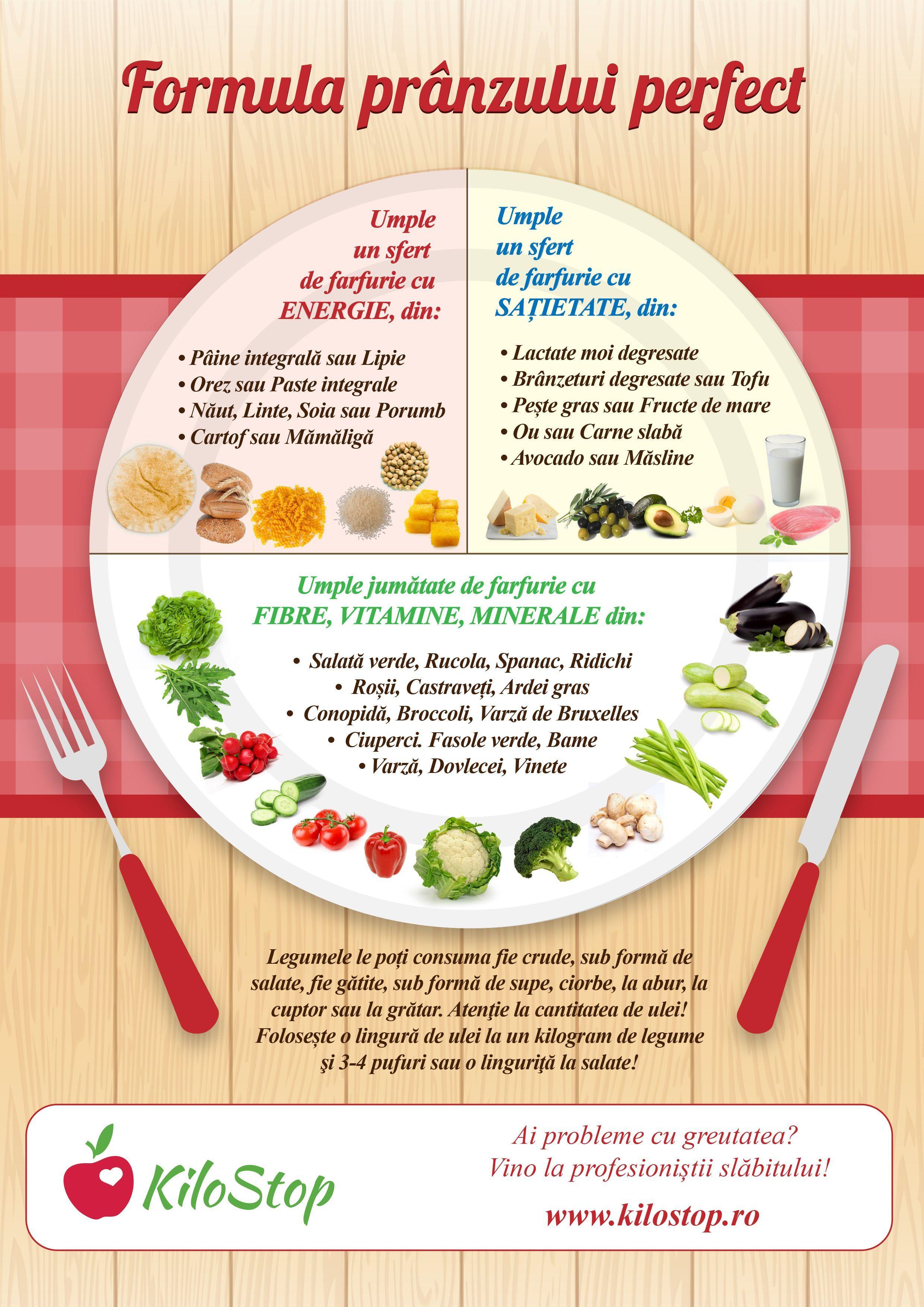 cum să mănânci corect pentru a pierde în greutate măsurători ale corpului de pierdere în greutate