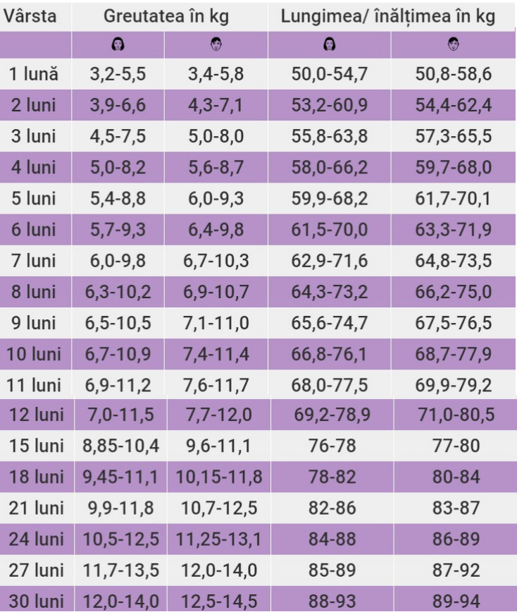 Pierdere în greutate de 92 de kilograme 98 kg pierdere în greutate