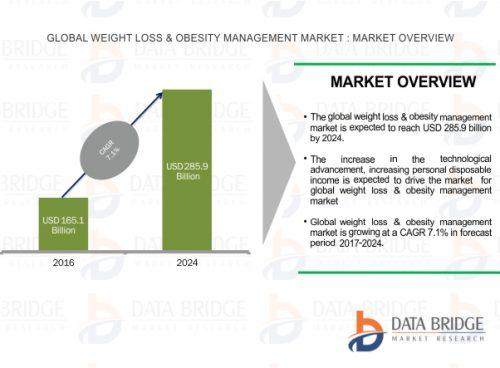 ma poate ajuta pe fenugreek sa slabesc scădere în greutate t2dm