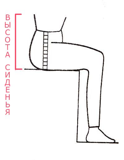 pierzi mai întâi centimetri sau greutate