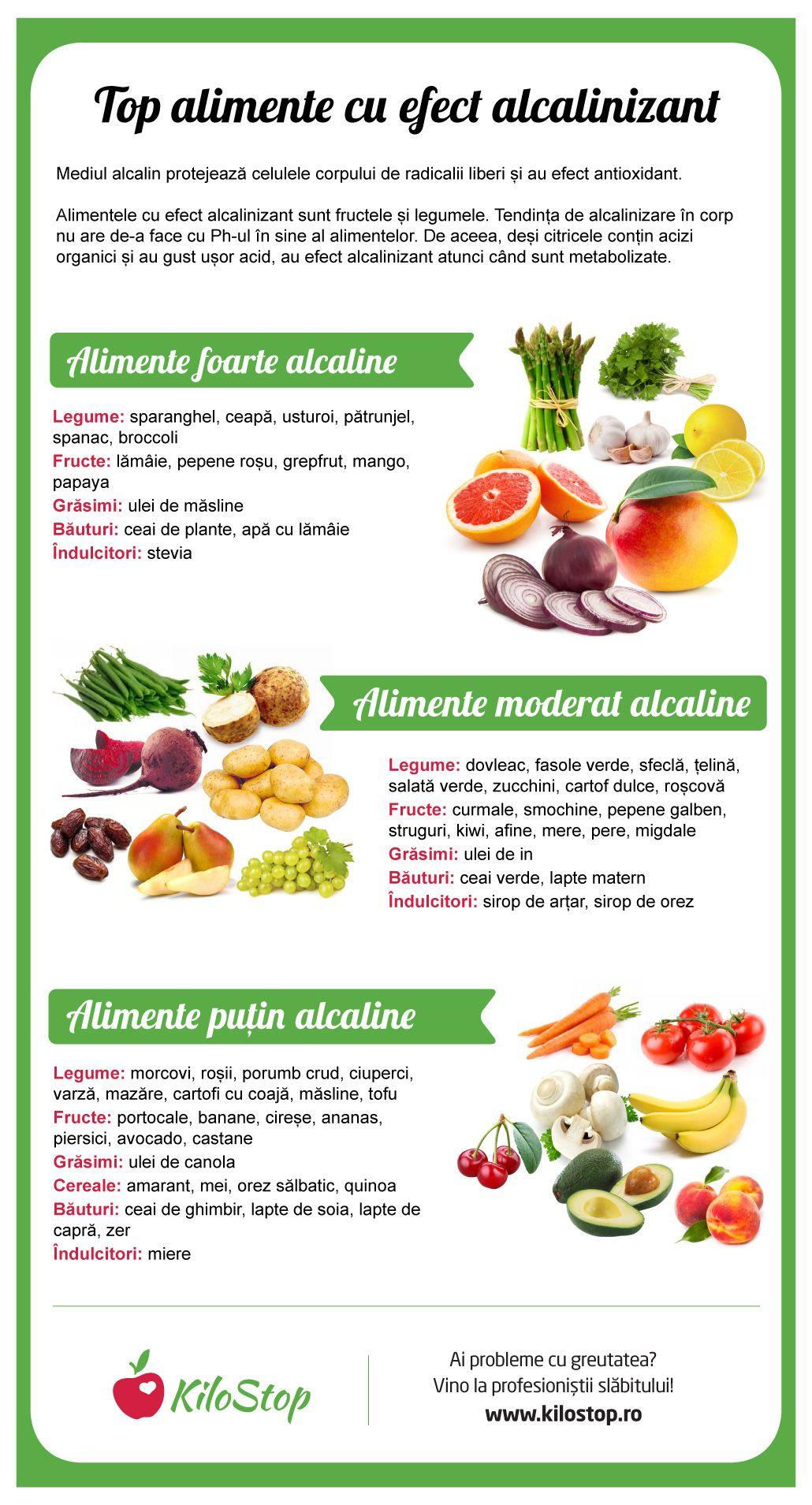 Cele mai bune fructe pentru pierderea în greutate