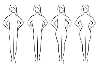 cum să slăbești pe partea superioară a corpului