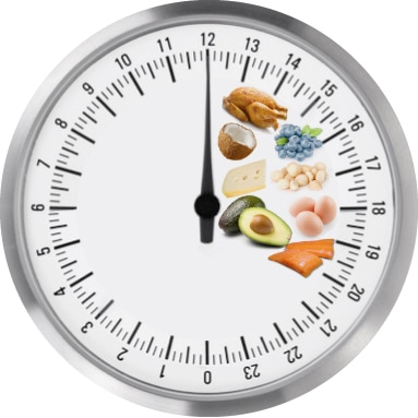 calendarul de pierdere în greutate ig