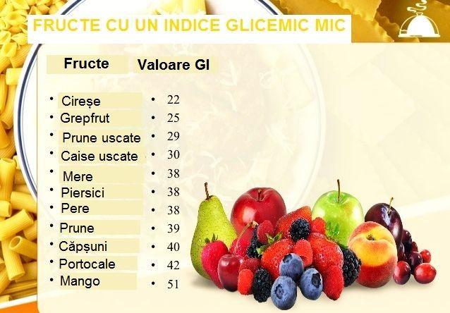 Diabet zaharat și indicele glicemic al alimentelor