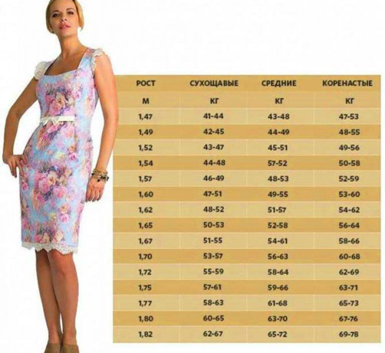 blaturi lungi de rezervor de slăbire slăbire scădere în greutate