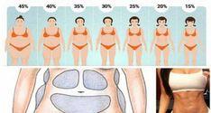 pierderea in greutate ghana
