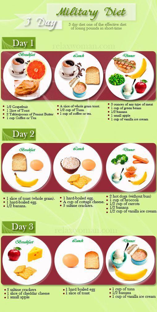 Pierderea în greutate miramar