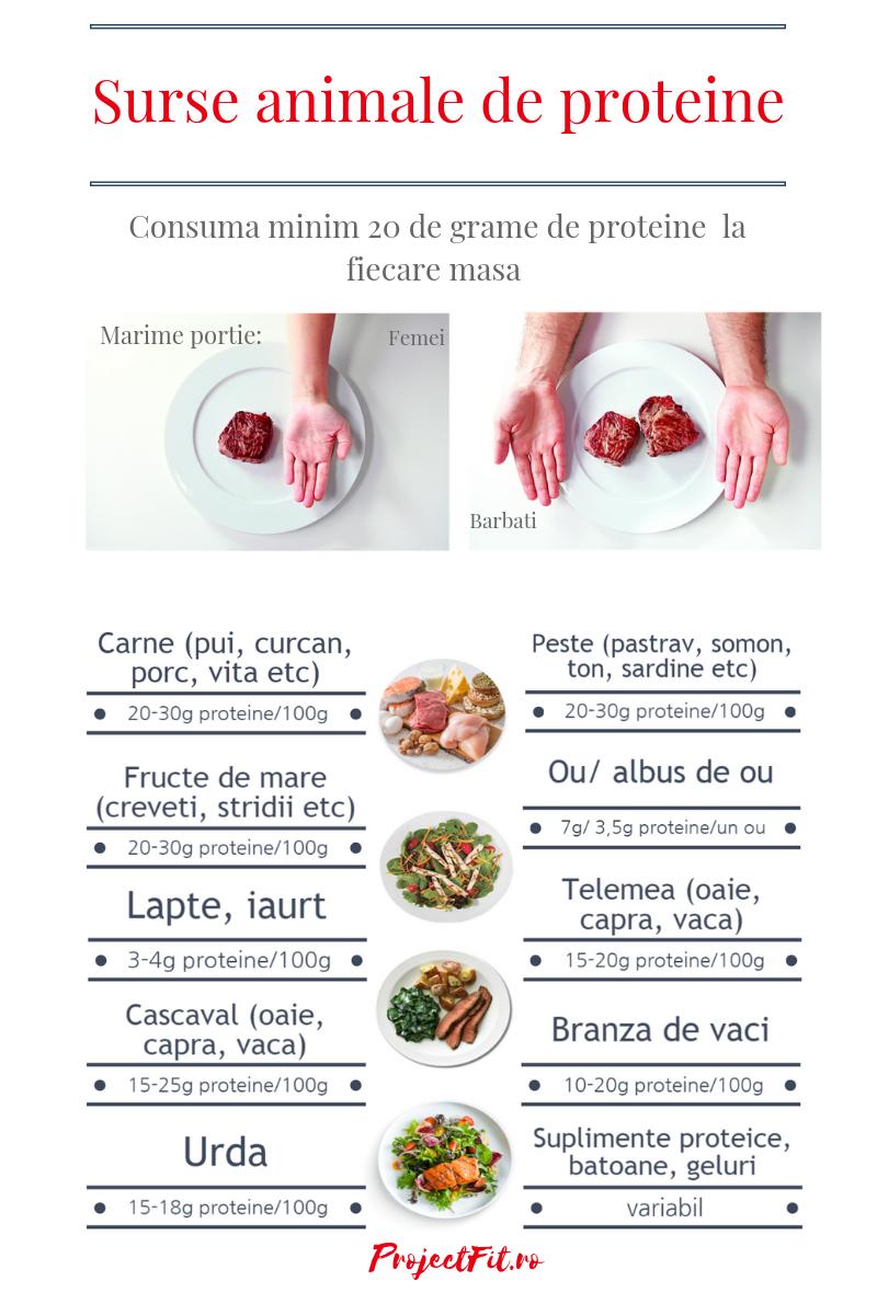 10 cele mai bune sfaturi pentru pierdere în greutate, direct de la nutriționiști - cocarde-nunta.ro