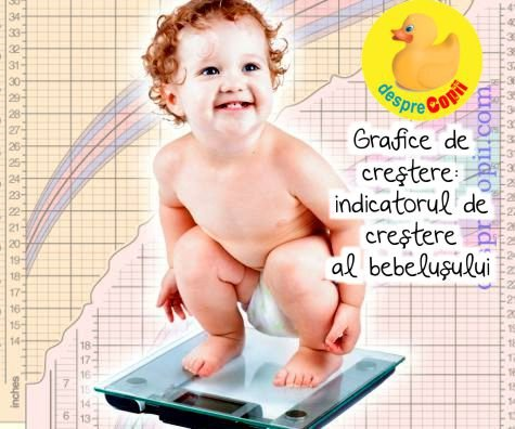 scuturi de copii se scutură de greutate