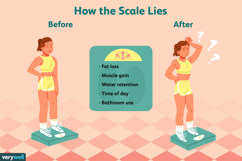 malishka pierde în greutate fără pierdere în greutate o săptămână