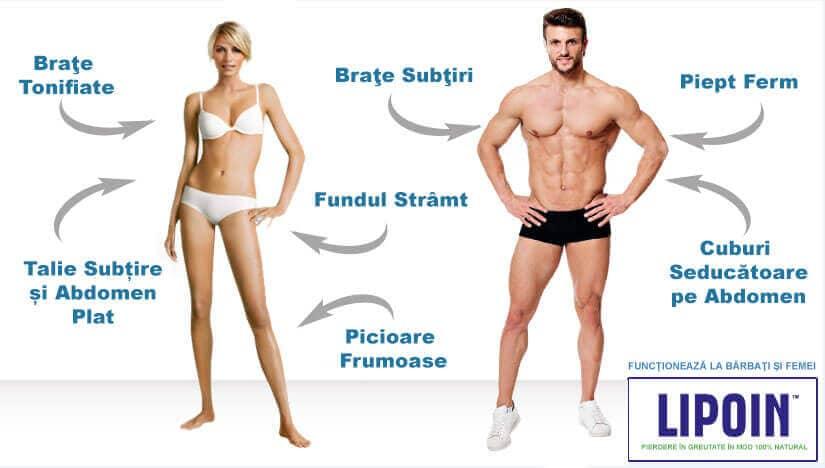 Sfaturi de fitness si program de exercitii specific pentru pierderea din greutate