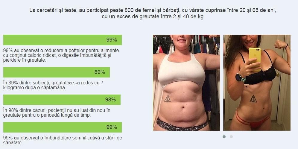 tt torrez pierdere în greutate