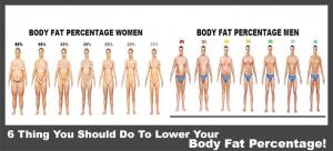 pierde grasimea corporala mentine greutatea slăbește modul