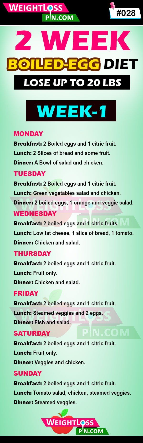 Cum să pierdeți greutatea în 1 săptămână Aruncați 10 lire sterline în 7 zile