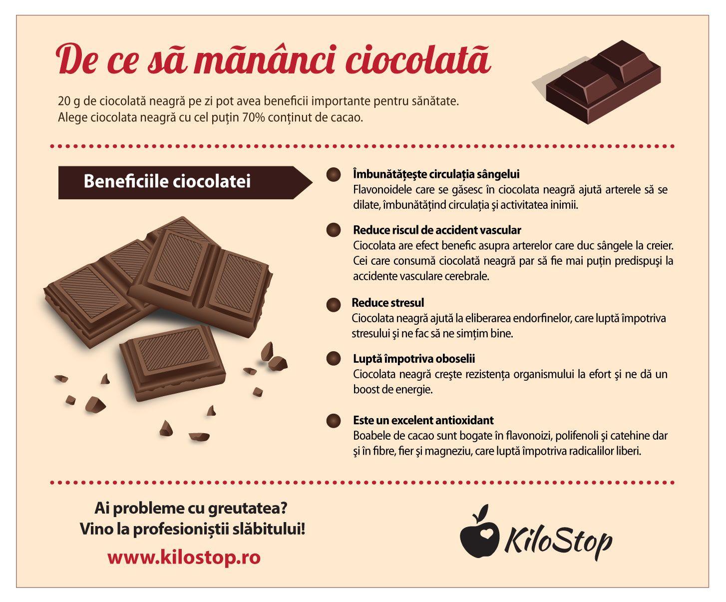 pierderi în greutate de cacao
