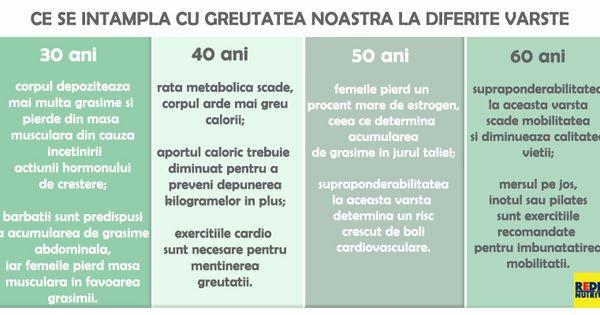 Femeia în vârstă de 60 de ani pierde în greutate