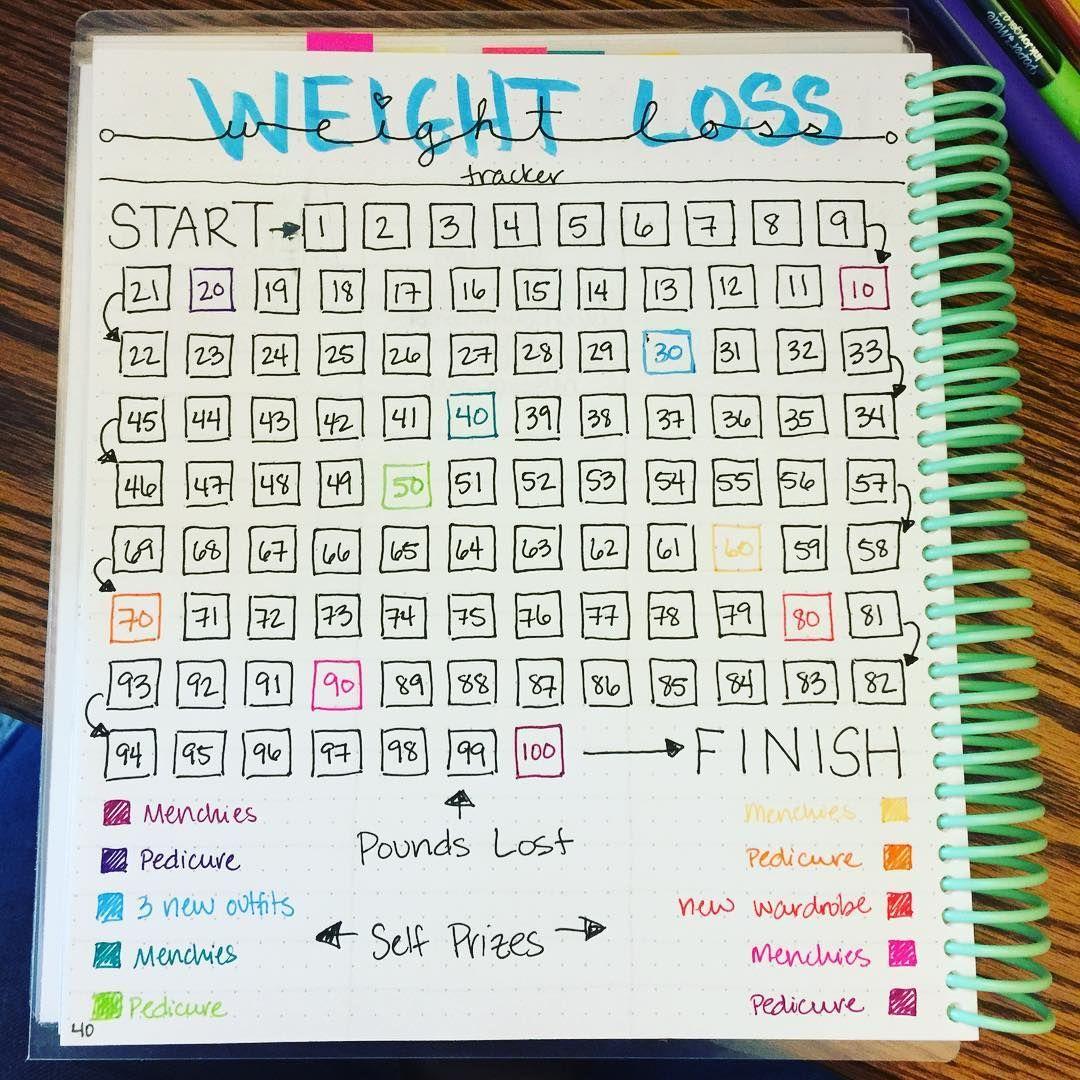 Semne de alarma: pierdere in greutate (scadere in greutate) involuntara   cocarde-nunta.ro