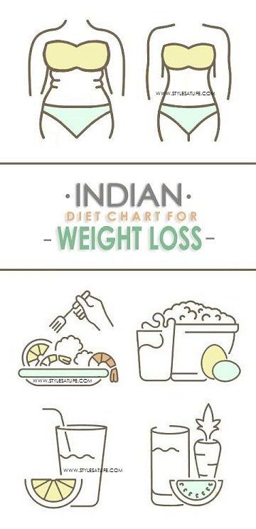 Reducerea greutății la locul de muncă Pierderea în greutate este o realitate!