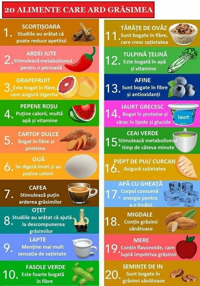 stimulează metabolismul arderea grăsimilor